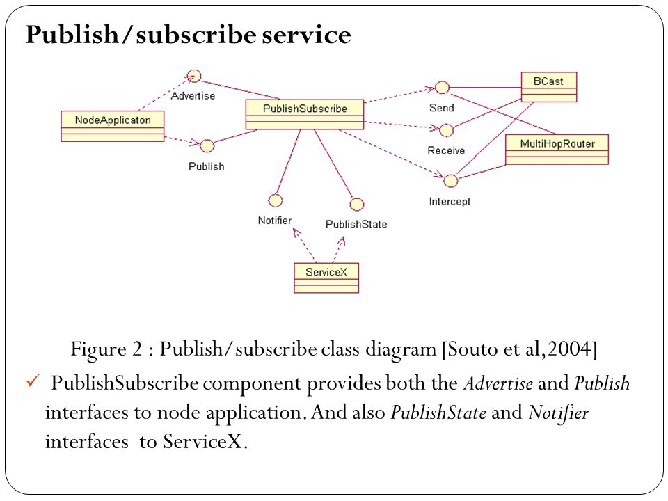 Figure 2 : Publish/subscribe class diagram [Souto et al,2004]